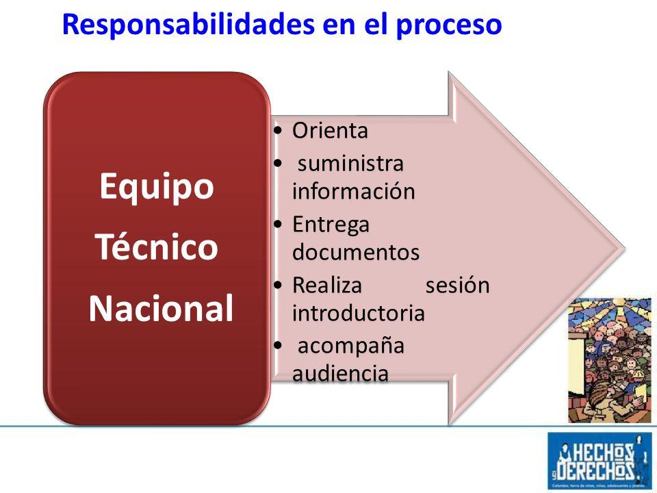 Responsabilidades en el proceso