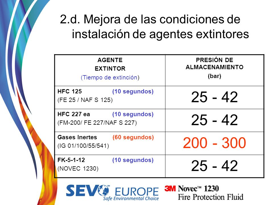 2.d. Mejora de las condiciones de instalación de agentes extintores