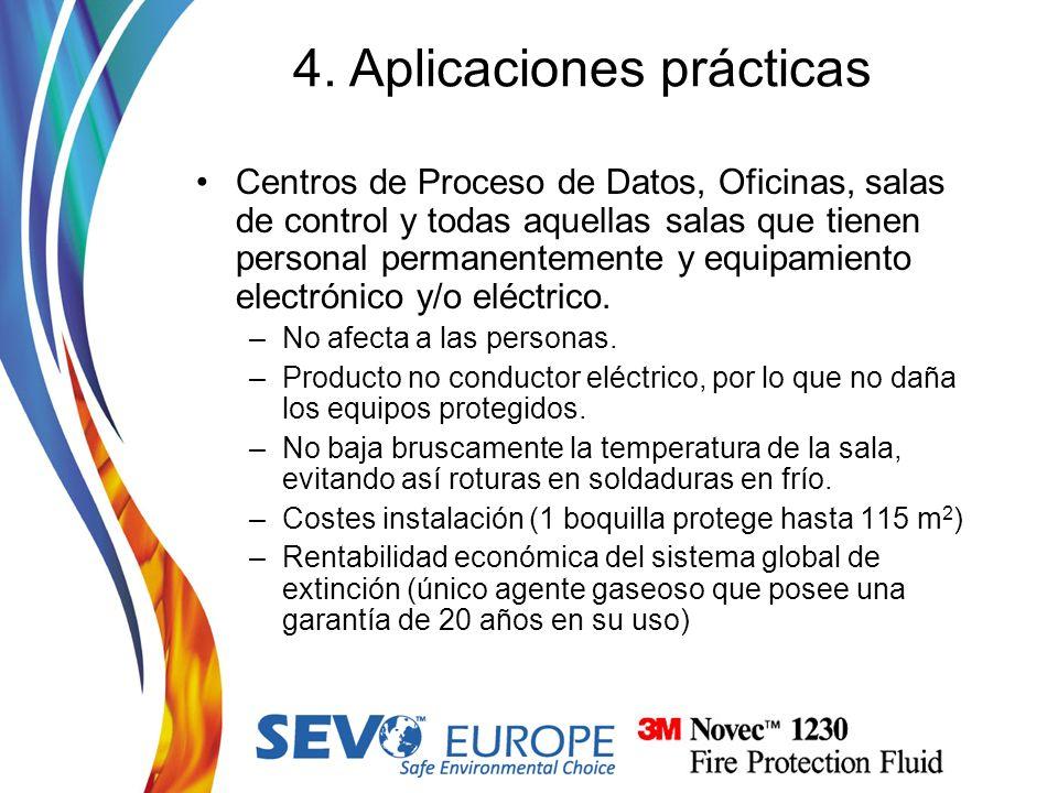 4. Aplicaciones prácticas