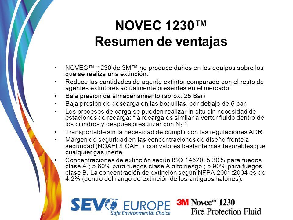 NOVEC 1230™ Resumen de ventajas