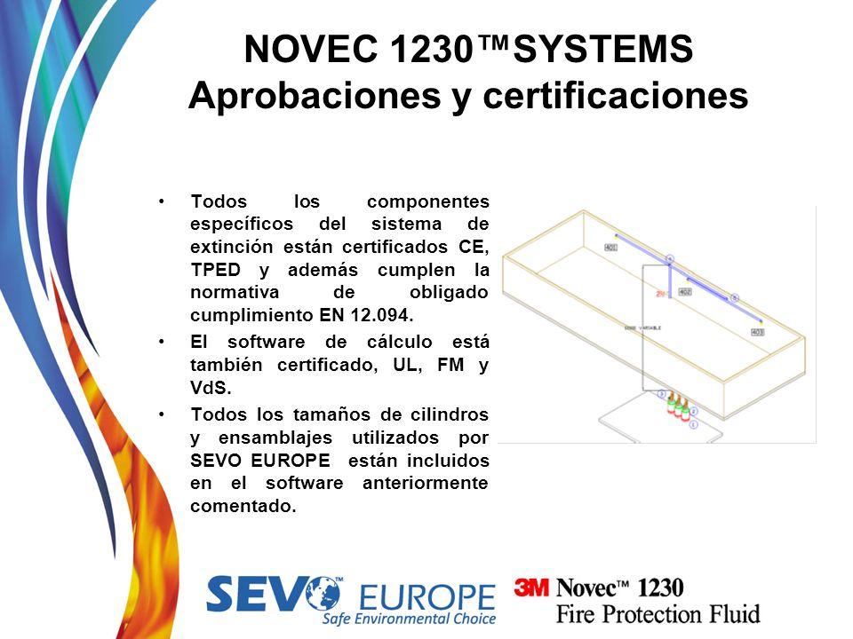 NOVEC 1230™SYSTEMS Aprobaciones y certificaciones