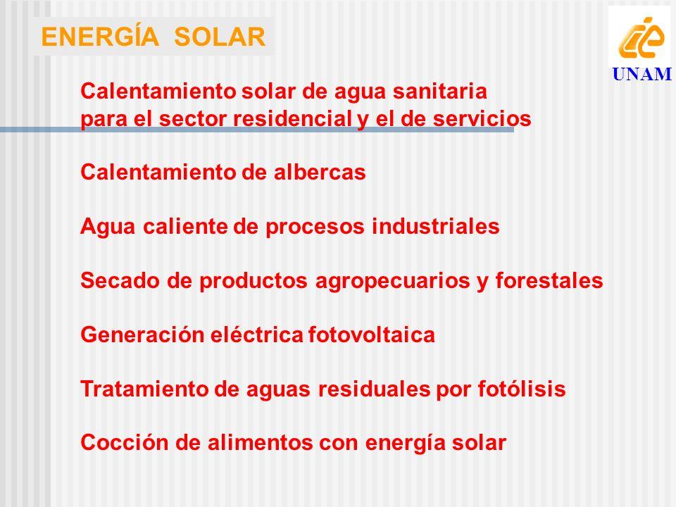 ENERGÍA SOLAR Calentamiento solar de agua sanitaria