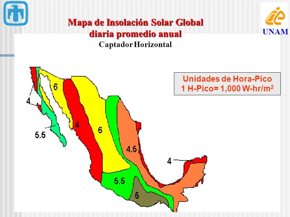 Mapa de Insolación Solar Global diaria promedio anual