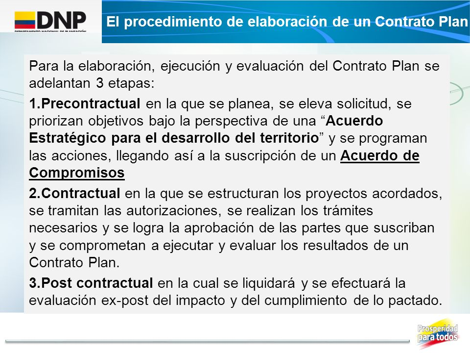 El procedimiento de elaboración de un Contrato Plan
