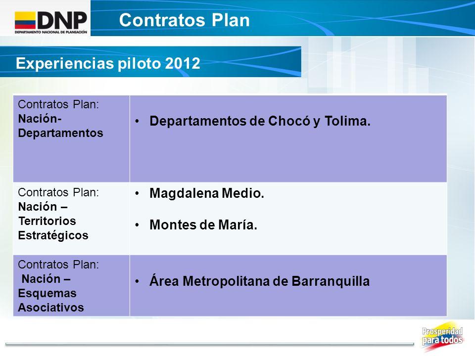 Contratos Plan Experiencias piloto 2012