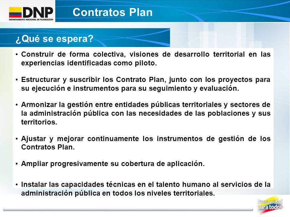 Contratos Plan ¿Qué se espera DECRETO UNICO CONTRATOS PLAN