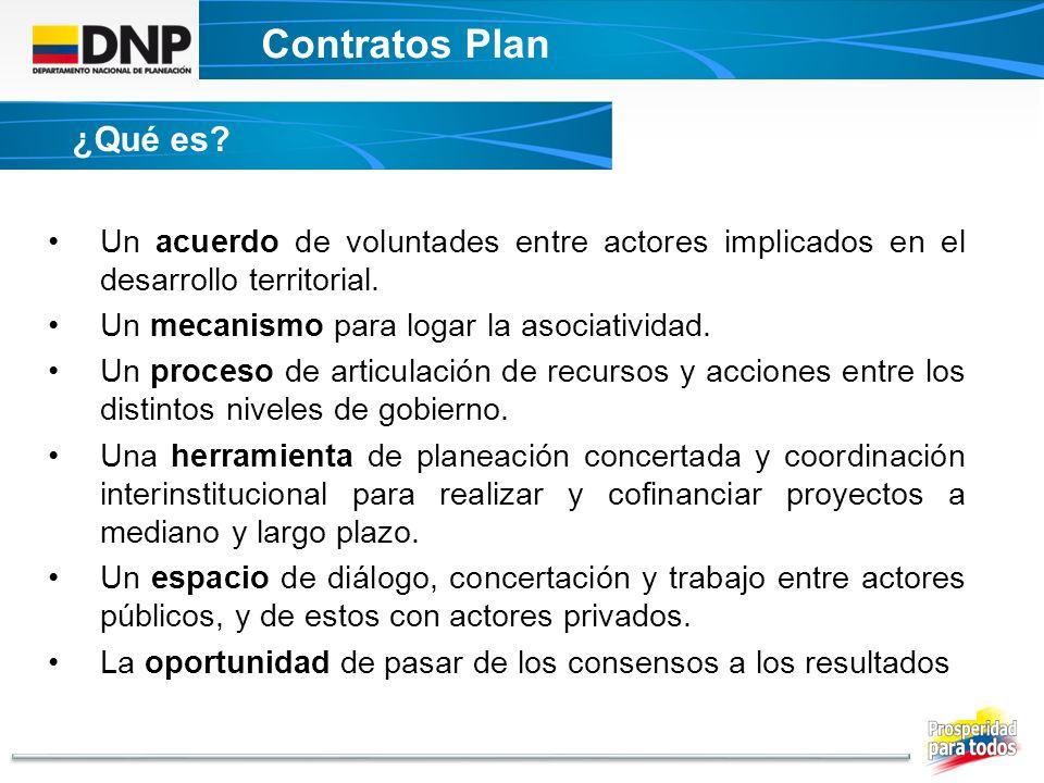Contratos Plan DECRETO UNICO CONTRATOS PLAN. ¿Qué es Un acuerdo de voluntades entre actores implicados en el desarrollo territorial.