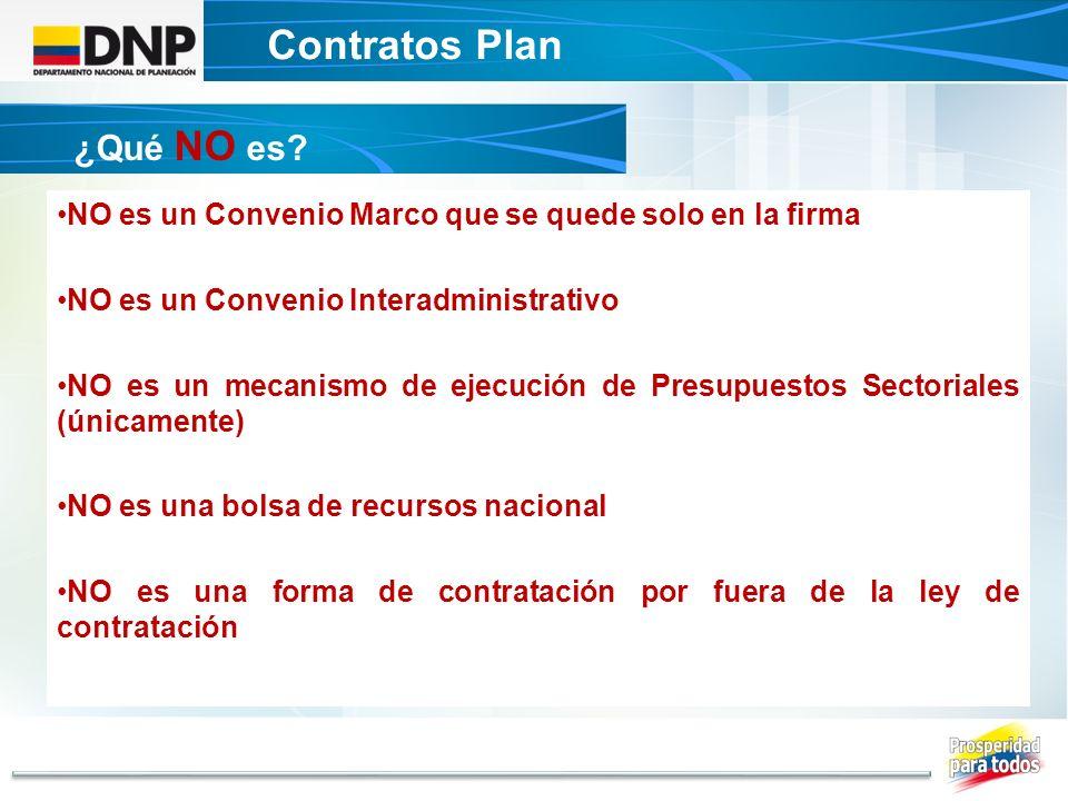 Contratos Plan ¿Qué NO es