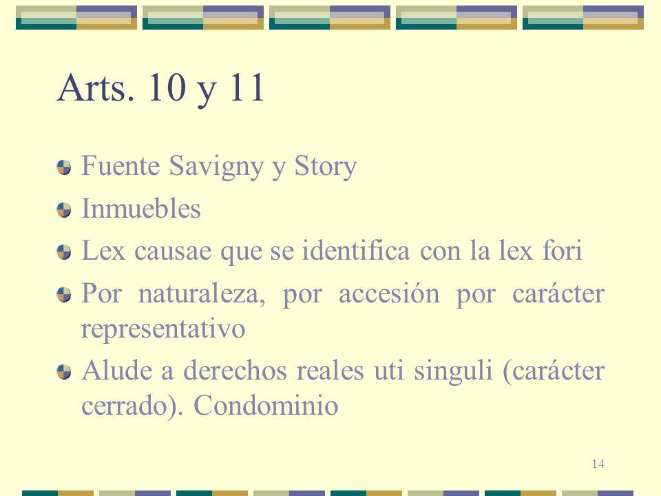 Arts. 10 y 11 Fuente Savigny y Story Inmuebles