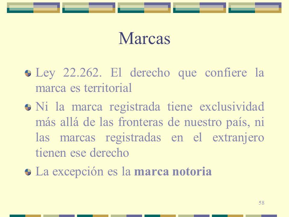 Marcas Ley 22.262. El derecho que confiere la marca es territorial