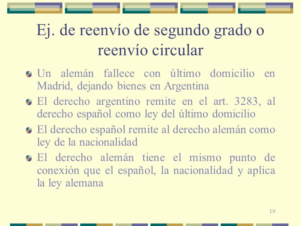 Ej. de reenvío de segundo grado o reenvío circular