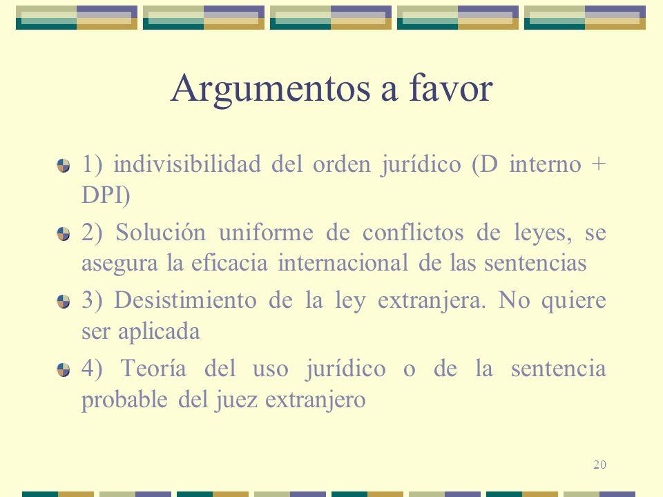 Argumentos a favor1) indivisibilidad del orden jurídico (D interno + DPI)