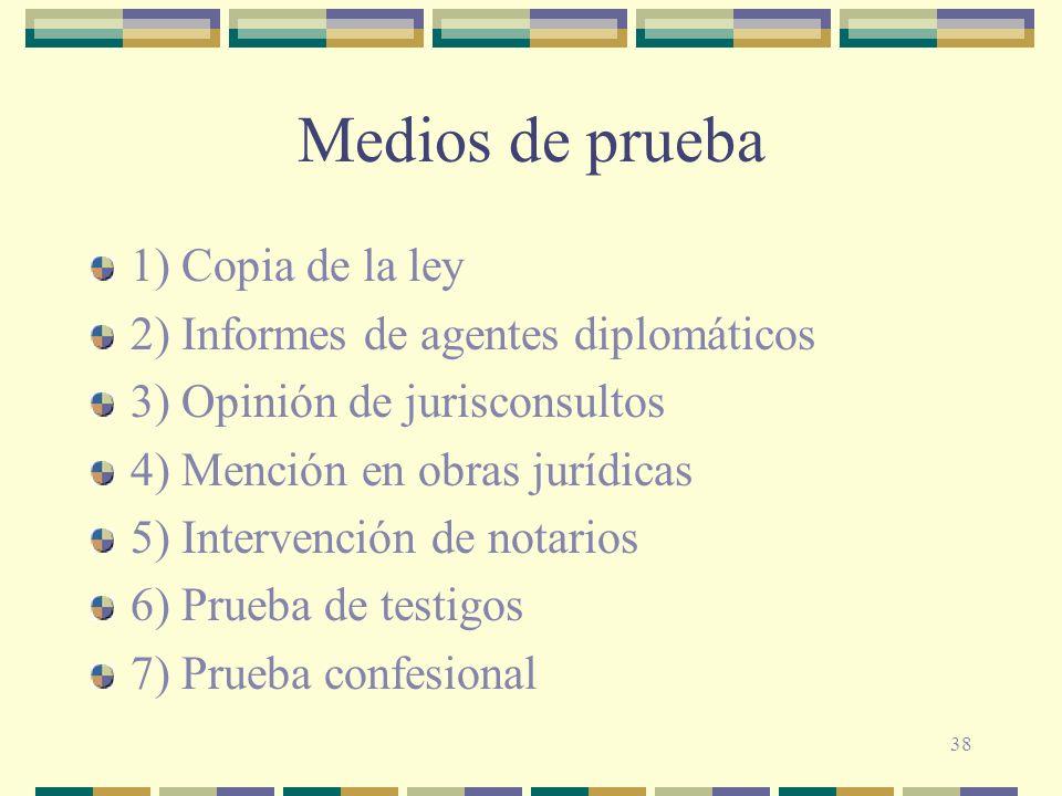Medios de prueba 1) Copia de la ley