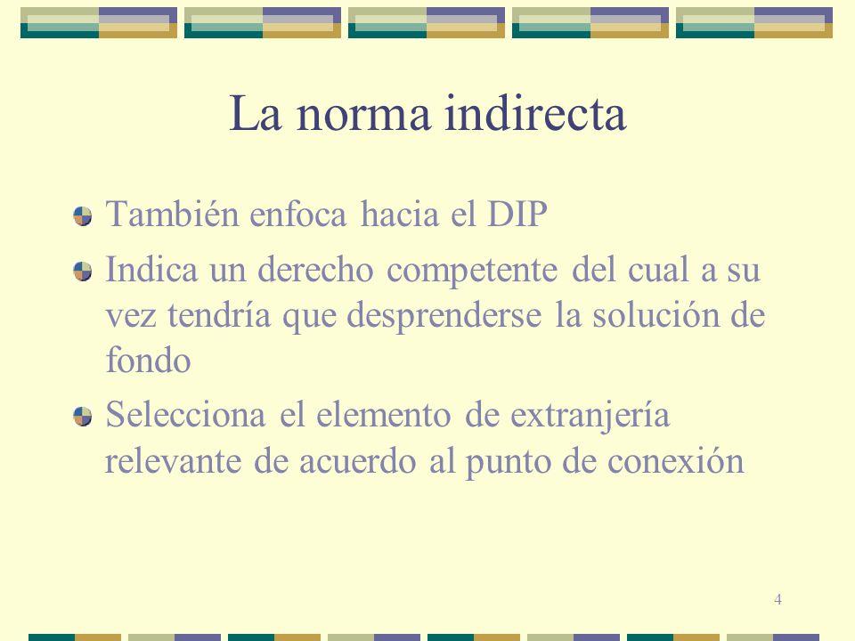 La norma indirecta También enfoca hacia el DIP