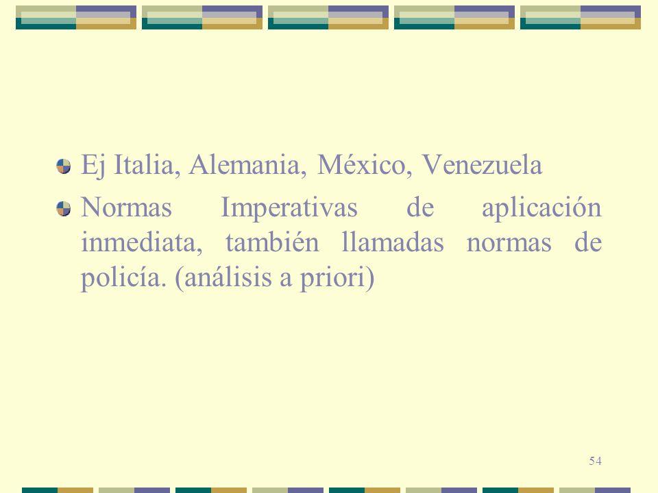Ej Italia, Alemania, México, Venezuela
