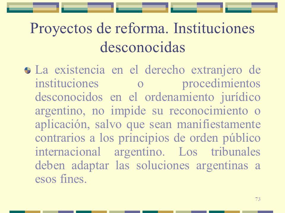 Proyectos de reforma. Instituciones desconocidas