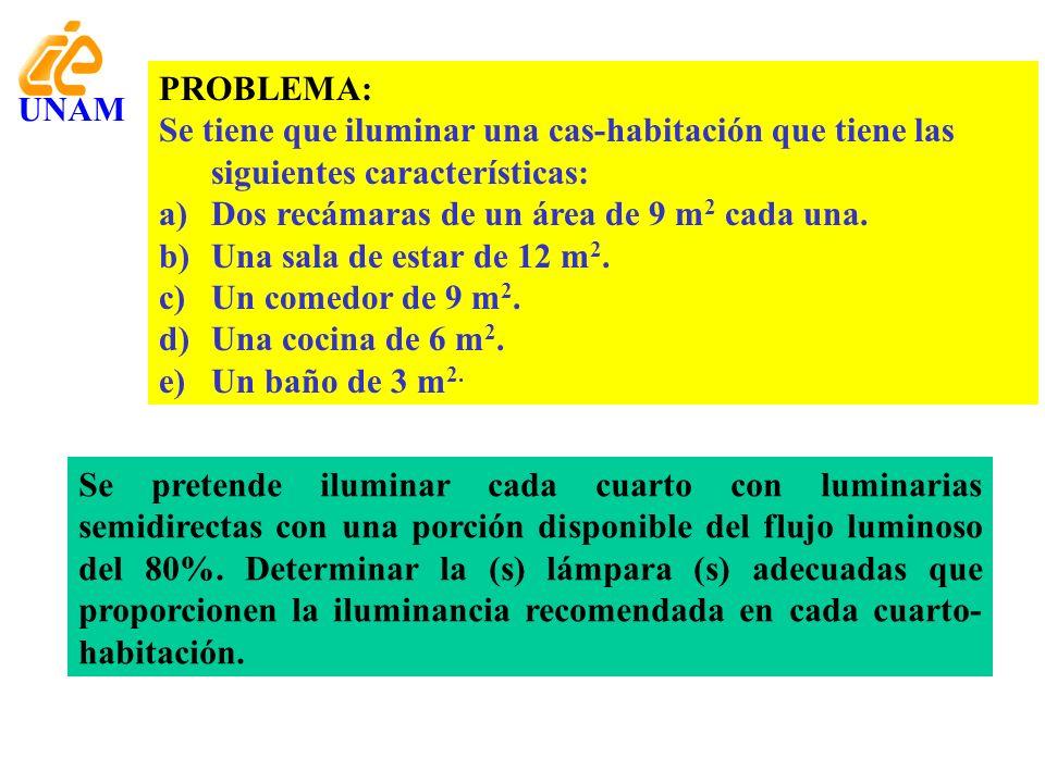 PROBLEMA: Se tiene que iluminar una cas-habitación que tiene las siguientes características: Dos recámaras de un área de 9 m2 cada una.