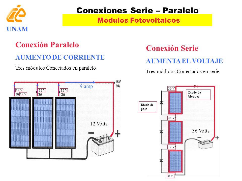 Conexiones Serie – Paralelo Módulos Fotovoltaicos