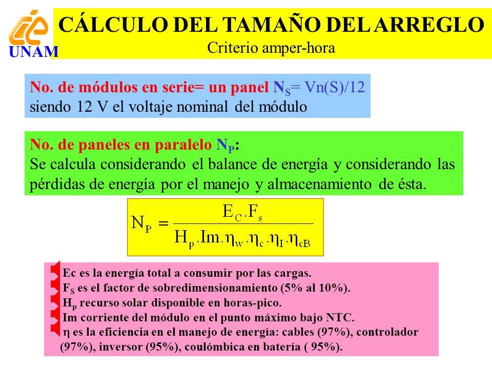 CÁLCULO DEL TAMAÑO DEL ARREGLO
