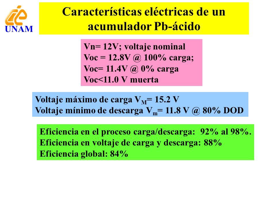 Características eléctricas de un acumulador Pb-ácido