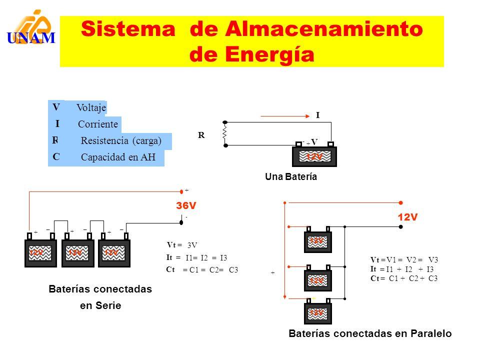 Baterías conectadas en Paralelo