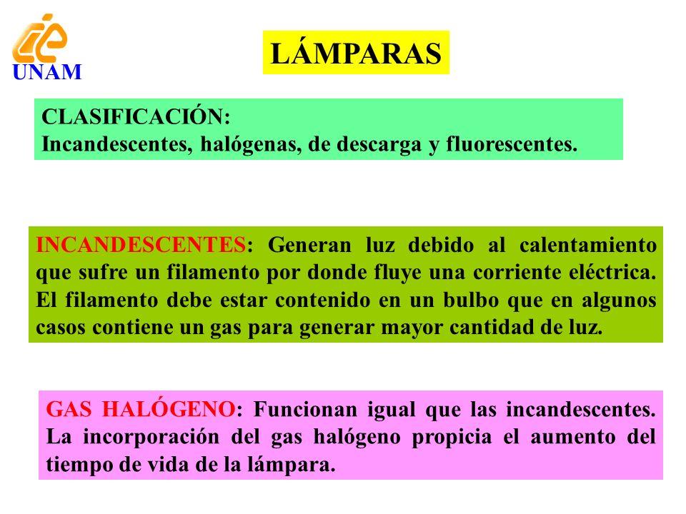 LÁMPARAS UNAM CLASIFICACIÓN: