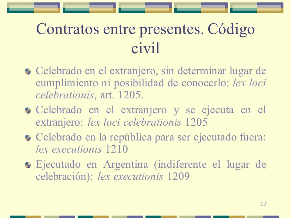 Contratos entre presentes. Código civil