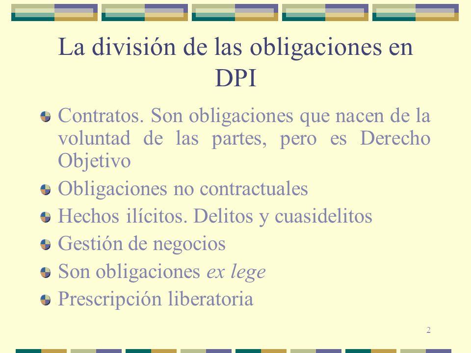 La división de las obligaciones en DPI