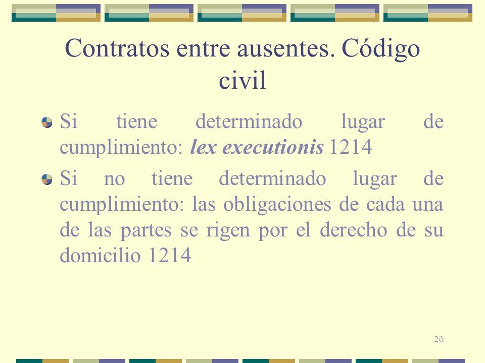 Contratos entre ausentes. Código civil