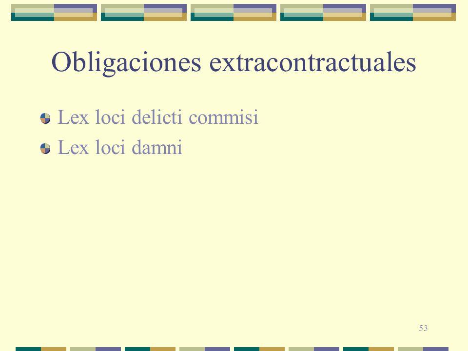 Obligaciones extracontractuales