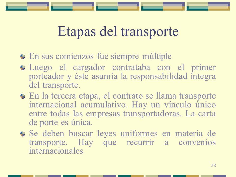 Etapas del transporte En sus comienzos fue siempre múltiple