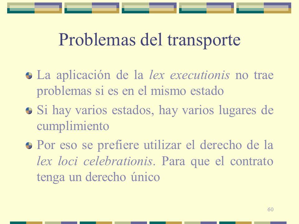 Problemas del transporte
