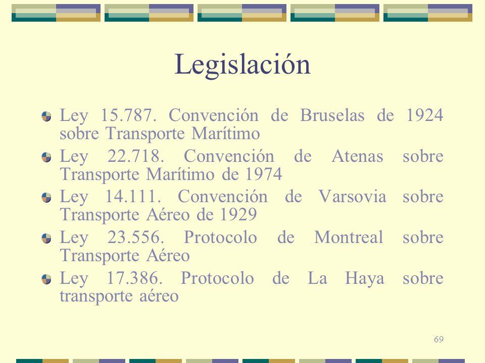 Legislación Ley 15.787. Convención de Bruselas de 1924 sobre Transporte Marítimo. Ley 22.718. Convención de Atenas sobre Transporte Marítimo de 1974.