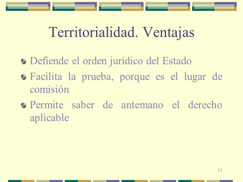 Territorialidad. Ventajas