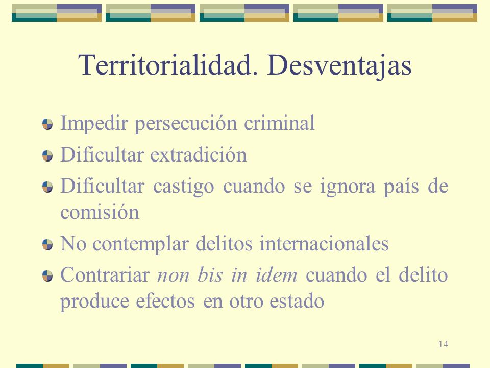 Territorialidad. Desventajas