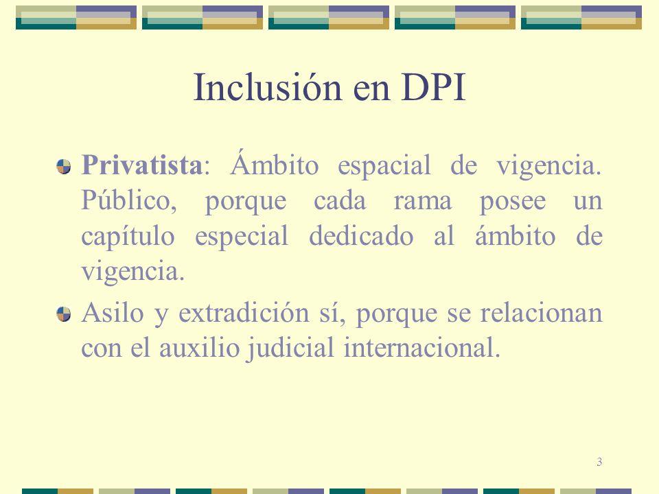 Inclusión en DPI Privatista: Ámbito espacial de vigencia. Público, porque cada rama posee un capítulo especial dedicado al ámbito de vigencia.