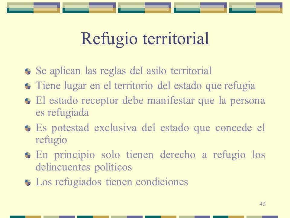 Refugio territorial Se aplican las reglas del asilo territorial