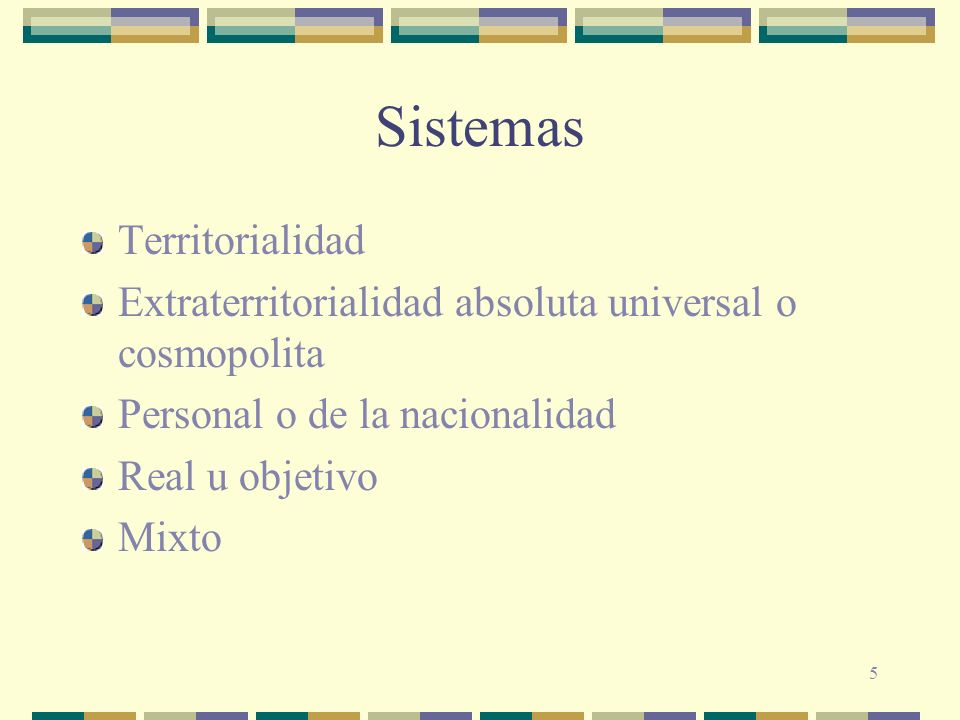 Sistemas Territorialidad