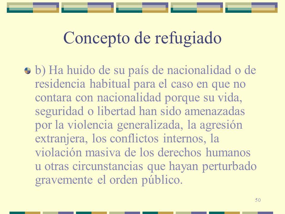 Concepto de refugiado