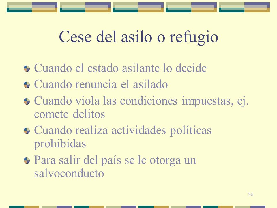 Cese del asilo o refugio