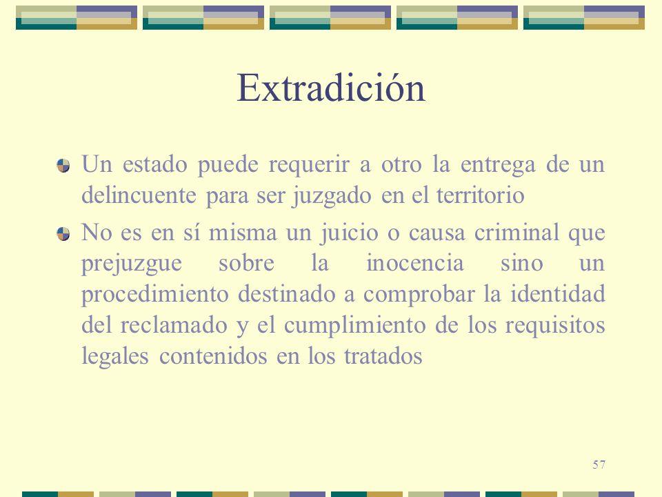 Extradición Un estado puede requerir a otro la entrega de un delincuente para ser juzgado en el territorio.