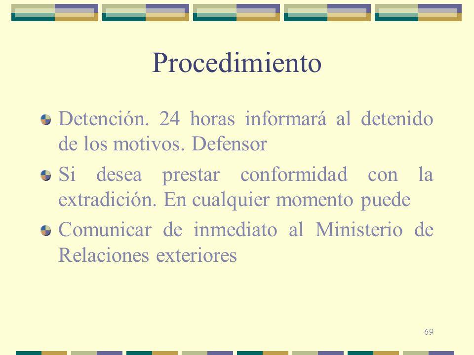Procedimiento Detención. 24 horas informará al detenido de los motivos. Defensor.