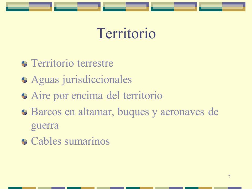 Territorio Territorio terrestre Aguas jurisdiccionales