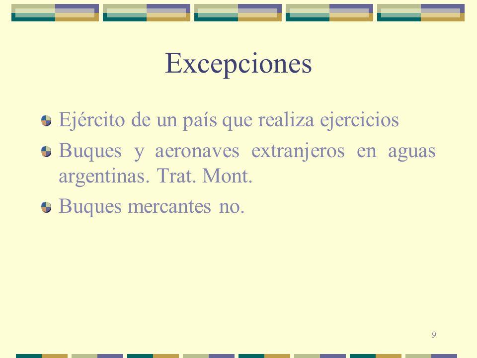 Excepciones Ejército de un país que realiza ejercicios