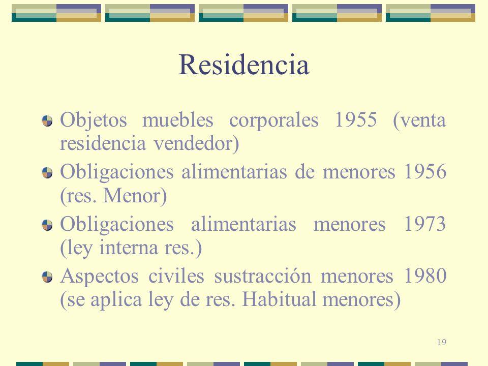 Residencia Objetos muebles corporales 1955 (venta residencia vendedor)