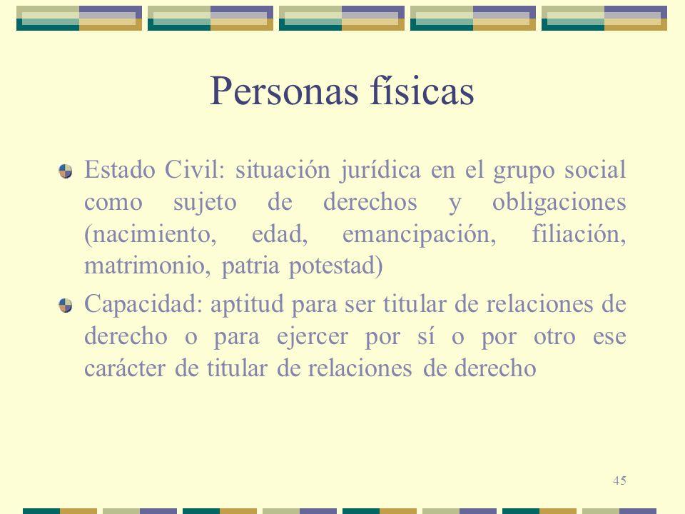 Personas físicas