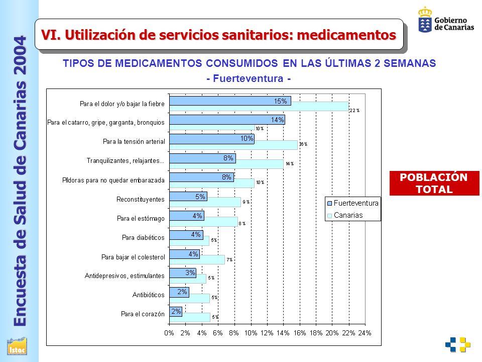 VI. Utilización de servicios sanitarios: medicamentos