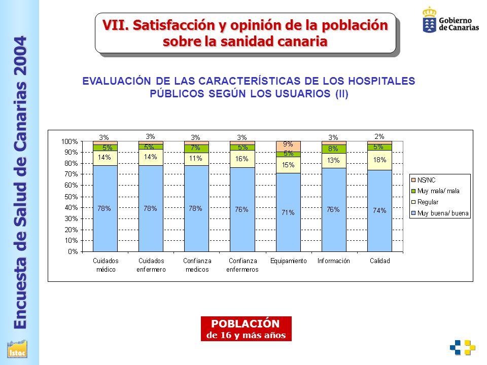 VII. Satisfacción y opinión de la población sobre la sanidad canaria