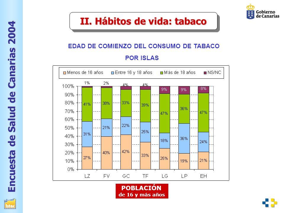 II. Hábitos de vida: tabaco EDAD DE COMIENZO DEL CONSUMO DE TABACO