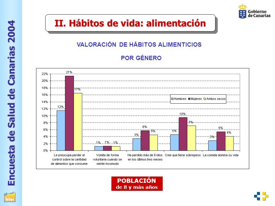 II. Hábitos de vida: alimentación VALORACIÓN DE HÁBITOS ALIMENTICIOS